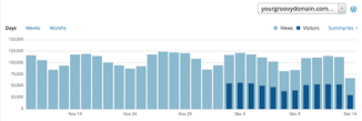 wordpress-stats-chart-uniques.png