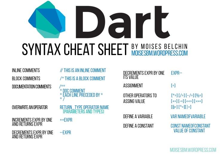 dart-syntax-2