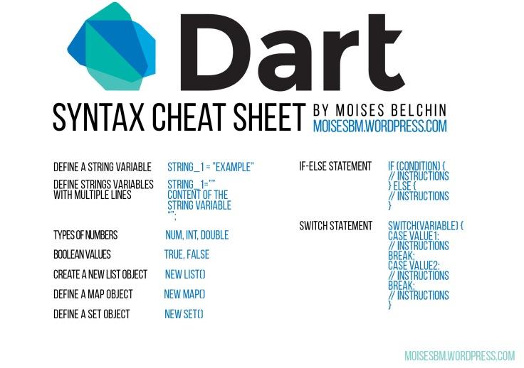 dart-syntax-3