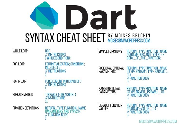 dart-syntax-4